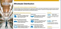 sap-for-wholesale-distribution